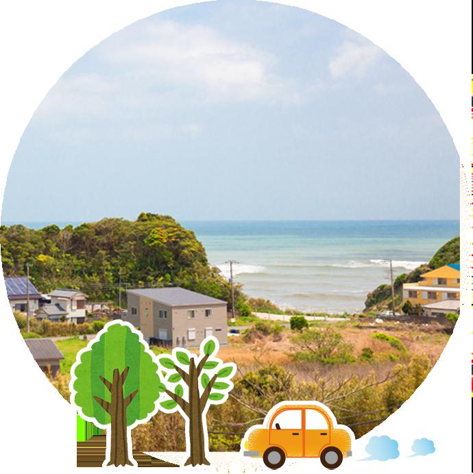 画像:岬周辺イメージ